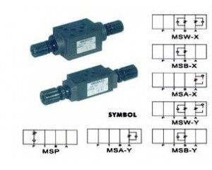 Modular Check Valves MSA